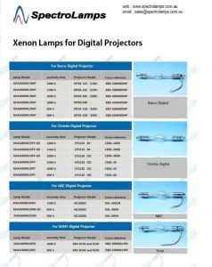 Digital Projector Cinema Lamps